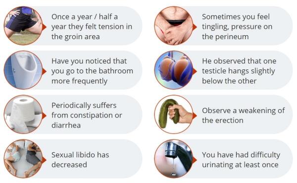 Prostatitis and Its Symptoms