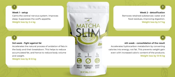 matcha slim effects